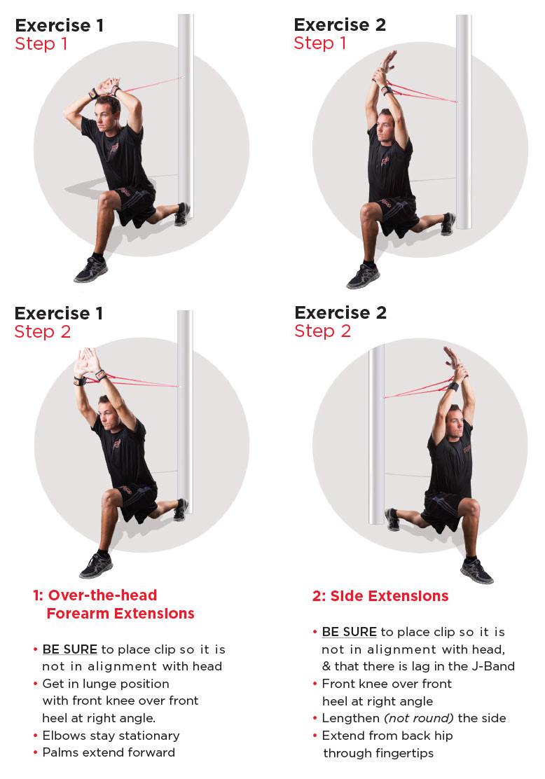 J Bands Exercises Step By Step How To Use Our Baseball Bands