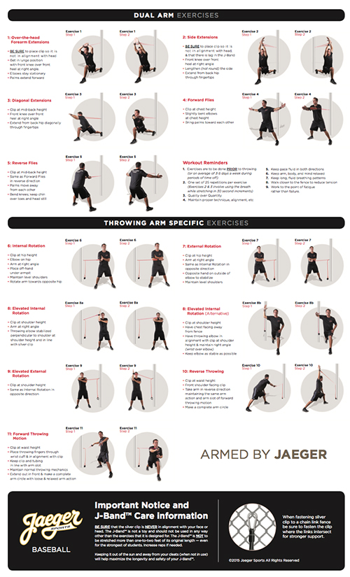 J-Band™ Exercise Sheet